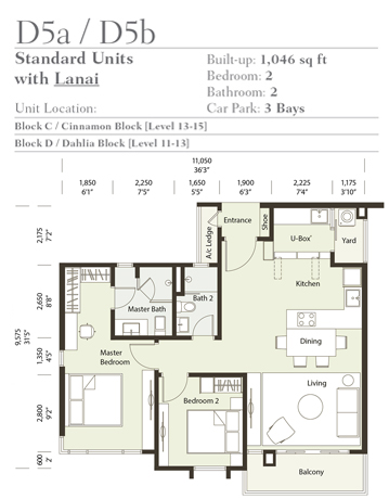 Lifestyle Blocks Unit Plan D5a