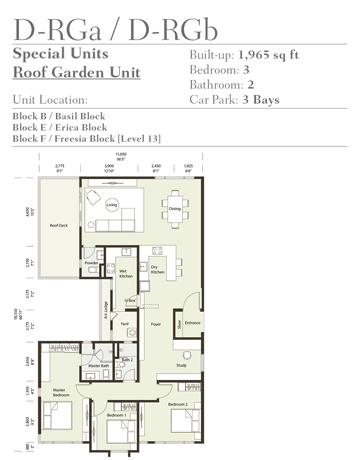Lifestyle Blocks Unit Plan D-RGa
